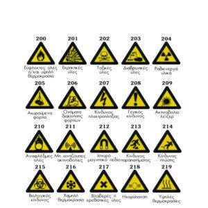 Σήματα ασφαλείας αλουμινίου 20x20 cm σειρά 2
